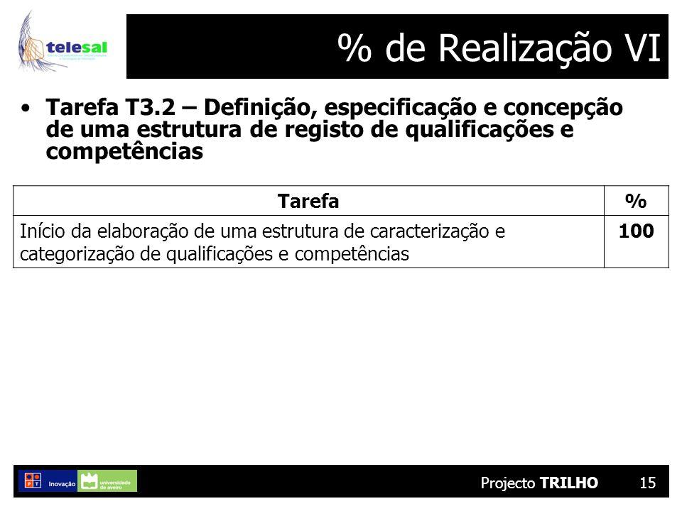 Projecto TRILHO15 % de Realização VI Tarefa T3.2 – Definição, especificação e concepção de uma estrutura de registo de qualificações e competências Ta