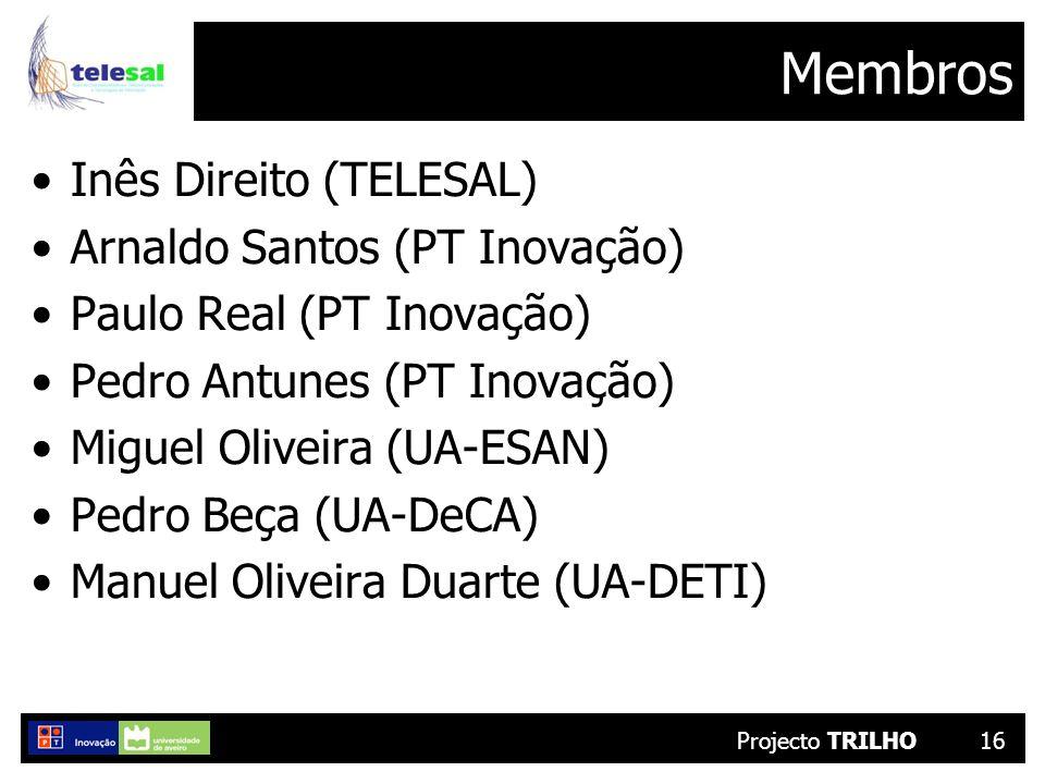 Projecto TRILHO16 Membros Inês Direito (TELESAL) Arnaldo Santos (PT Inovação) Paulo Real (PT Inovação) Pedro Antunes (PT Inovação) Miguel Oliveira (UA-ESAN) Pedro Beça (UA-DeCA) Manuel Oliveira Duarte (UA-DETI)