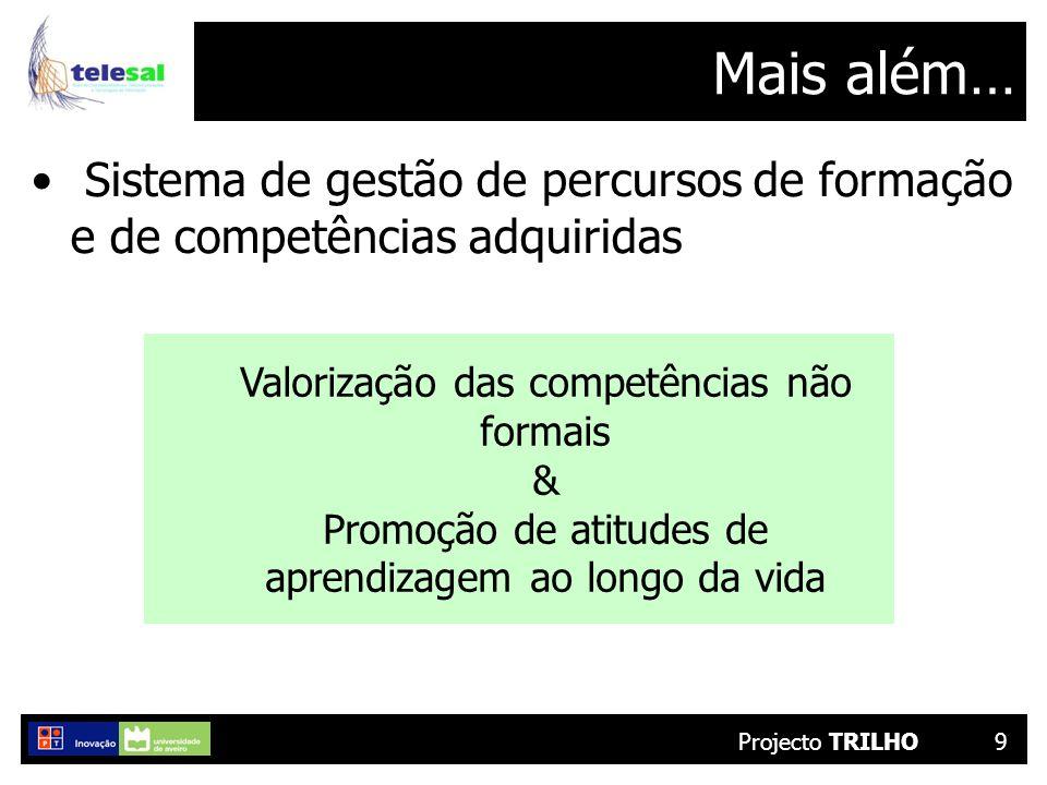 Projecto TRILHO9 Mais além… Sistema de gestão de percursos de formação e de competências adquiridas Valorização das competências não formais & Promoção de atitudes de aprendizagem ao longo da vida
