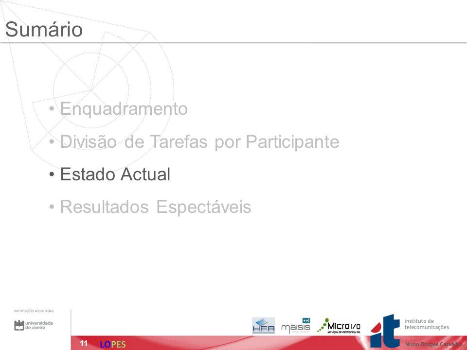 11 Enquadramento Divisão de Tarefas por Participante Estado Actual Resultados Espectáveis Sumário LOPES Nuno Borges Carvalho