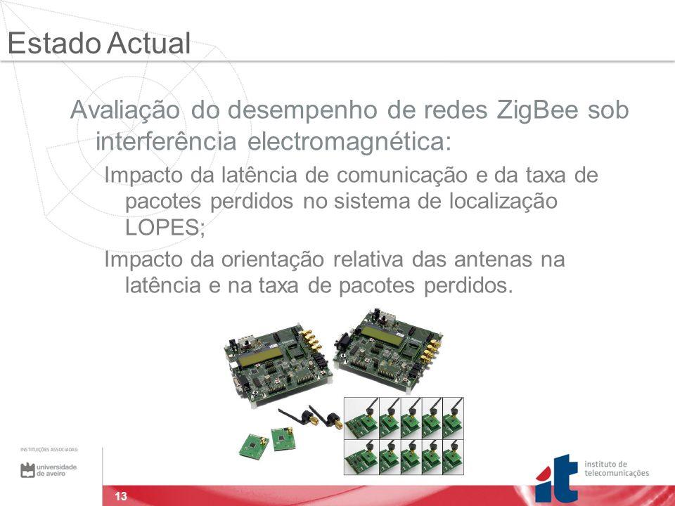 13 Avaliação do desempenho de redes ZigBee sob interferência electromagnética: Impacto da latência de comunicação e da taxa de pacotes perdidos no sistema de localização LOPES; Impacto da orientação relativa das antenas na latência e na taxa de pacotes perdidos.