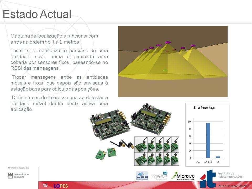 15 Estado Actual LOPES Nuno Borges Carvalho Máquina de localização a funcionar com erros na ordem do 1 a 2 metros. Localizar e monitorizar o percurso