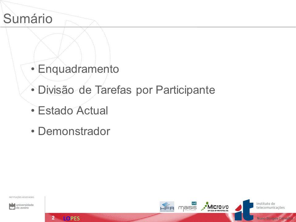 2 Enquadramento Divisão de Tarefas por Participante Estado Actual Demonstrador Sumário LOPES Nuno Borges Carvalho