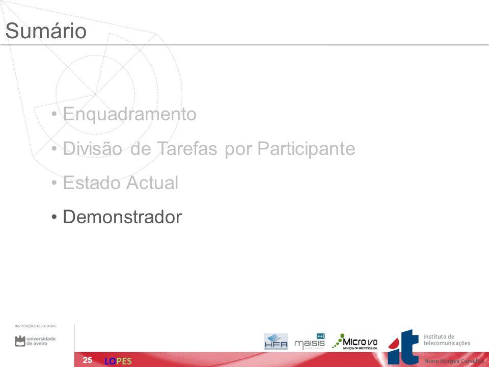 25 Enquadramento Divisão de Tarefas por Participante Estado Actual Demonstrador Sumário LOPES Nuno Borges Carvalho