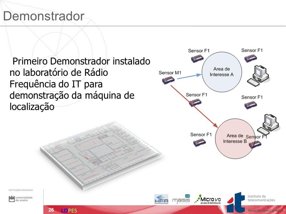 26 Primeiro Demonstrador instalado no laboratório de Rádio Frequência do IT para demonstração da máquina de localização Demonstrador LOPES Nuno Borges Carvalho