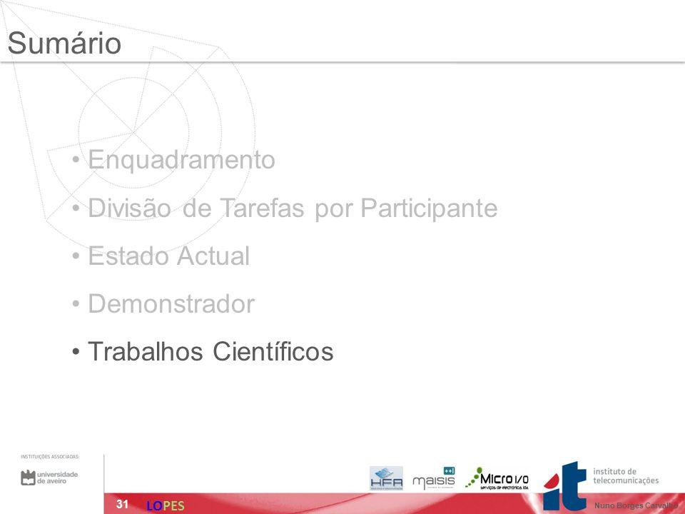 31 Enquadramento Divisão de Tarefas por Participante Estado Actual Demonstrador Trabalhos Científicos Sumário LOPES Nuno Borges Carvalho