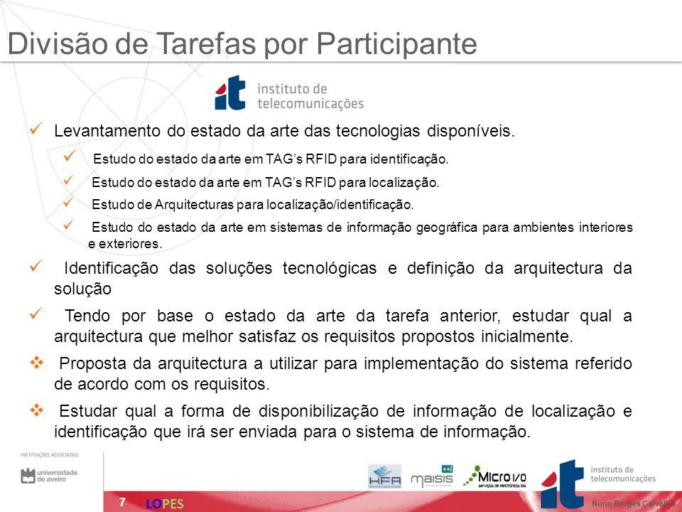 7 Divisão de Tarefas por Participante Levantamento do estado da arte das tecnologias disponíveis. Estudo do estado da arte em TAGs RFID para identific