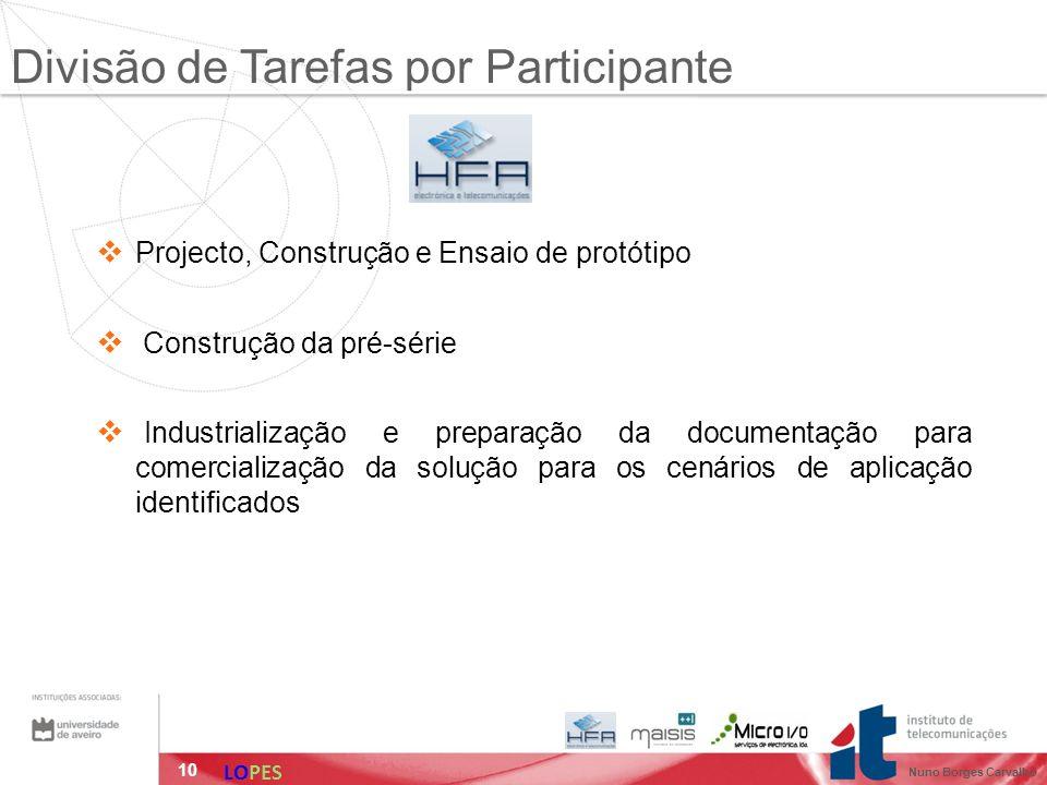 10 Projecto, Construção e Ensaio de protótipo Construção da pré-série Industrialização e preparação da documentação para comercialização da solução para os cenários de aplicação identificados Divisão de Tarefas por Participante LOPES Nuno Borges Carvalho