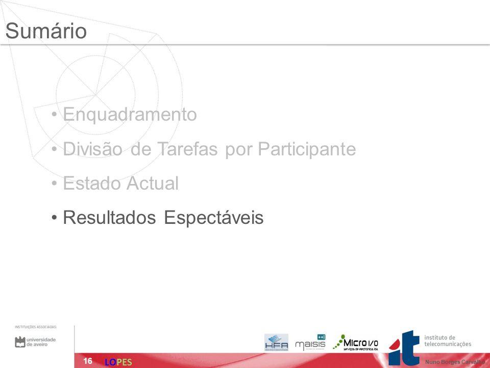 16 Enquadramento Divisão de Tarefas por Participante Estado Actual Resultados Espectáveis Sumário LOPES Nuno Borges Carvalho