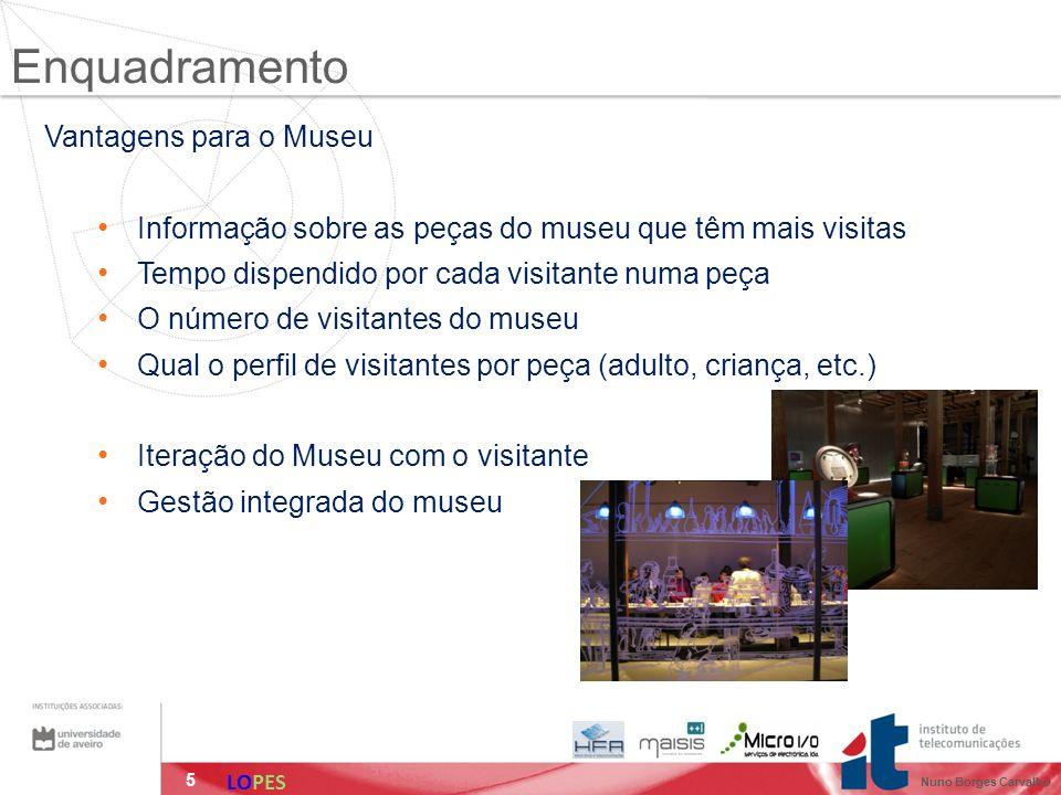 5 Vantagens para o Museu Informação sobre as peças do museu que têm mais visitas Tempo dispendido por cada visitante numa peça O número de visitantes do museu Qual o perfil de visitantes por peça (adulto, criança, etc.) Iteração do Museu com o visitante Gestão integrada do museu Enquadramento LOPES Nuno Borges Carvalho