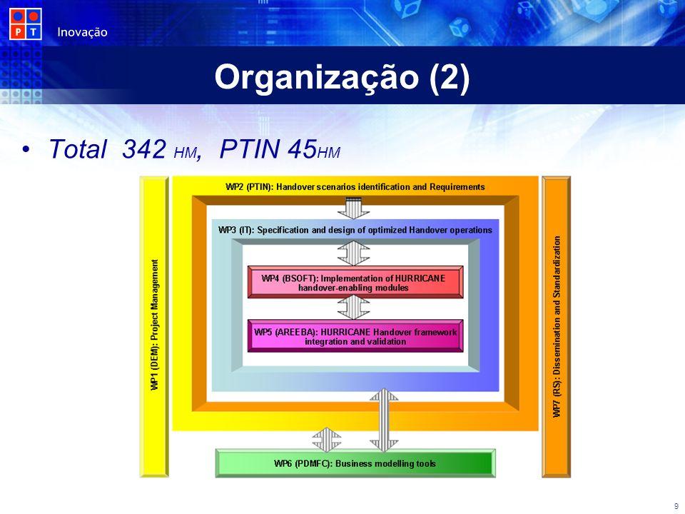 FIM Q&A 10
