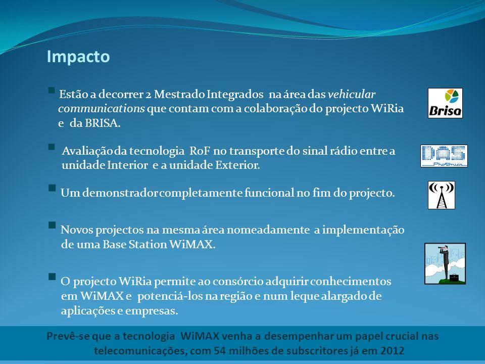 Novos projectos na mesma área nomeadamente a implementação de uma Base Station WiMAX. O projecto WiRia permite ao consórcio adquirir conhecimentos em