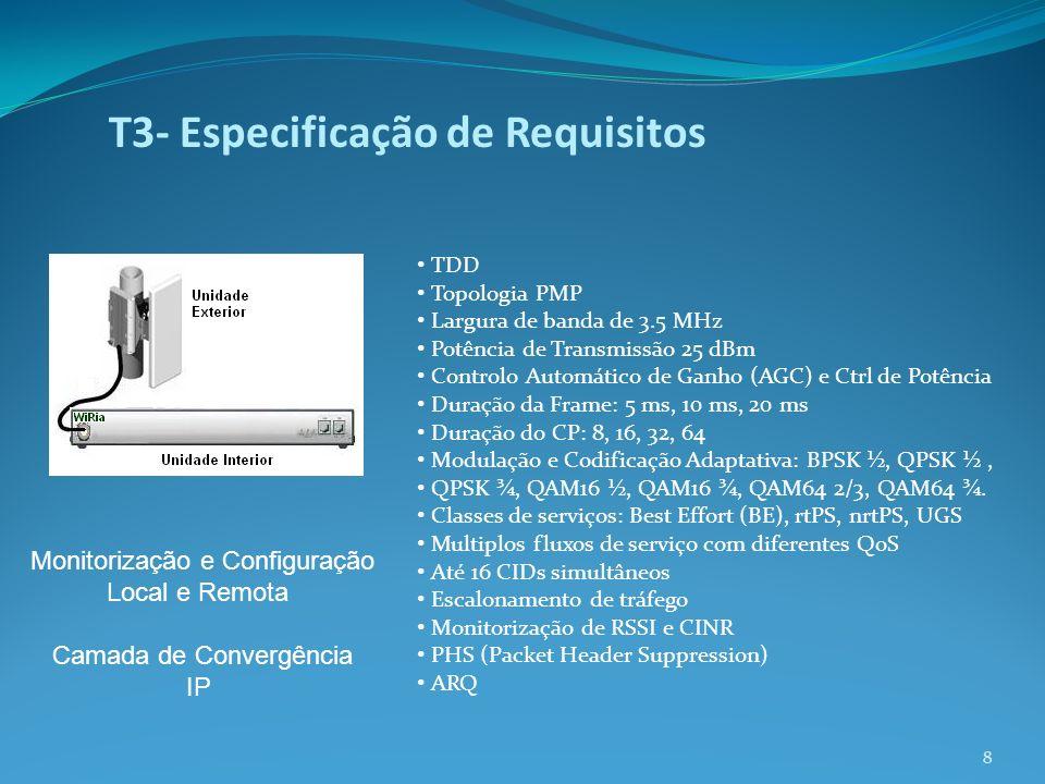 T3- Especificação de Requisitos 8 TDD Topologia PMP Largura de banda de 3.5 MHz Potência de Transmissão 25 dBm Controlo Automático de Ganho (AGC) e Ct