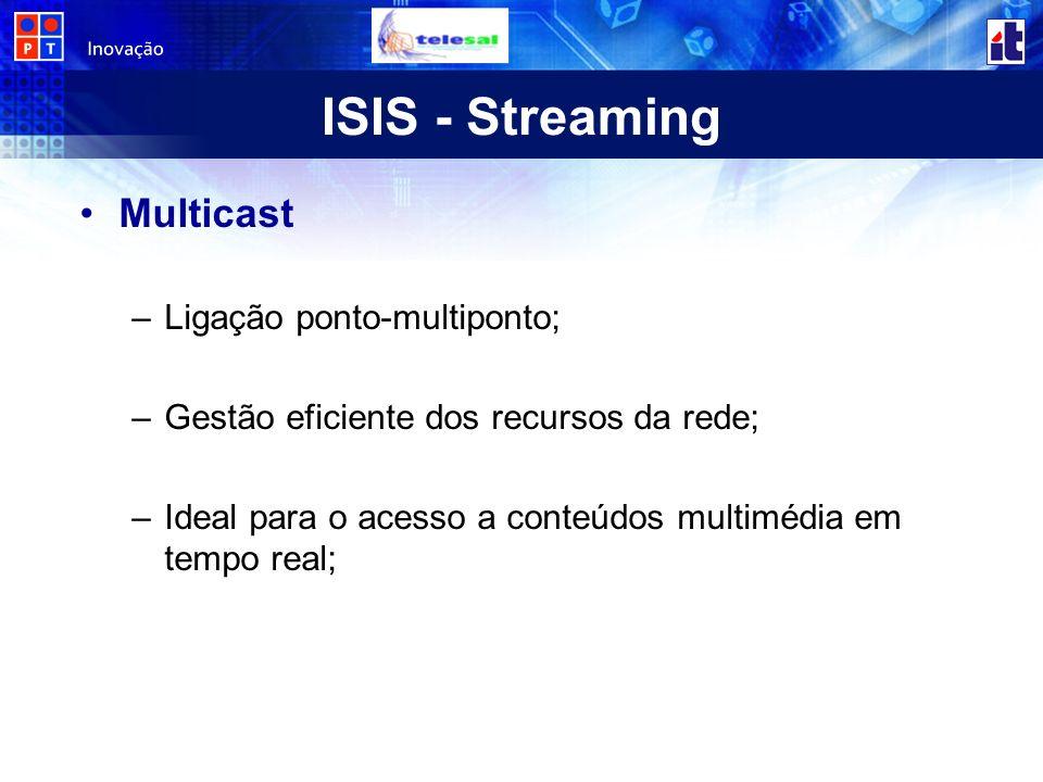 ISIS - Streaming Multicast –Ligação ponto-multiponto; –Gestão eficiente dos recursos da rede; –Ideal para o acesso a conteúdos multimédia em tempo rea