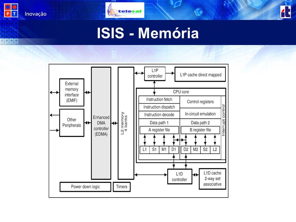 ISIS - Optimização Redução do número de ciclos alocados na DSP por função.