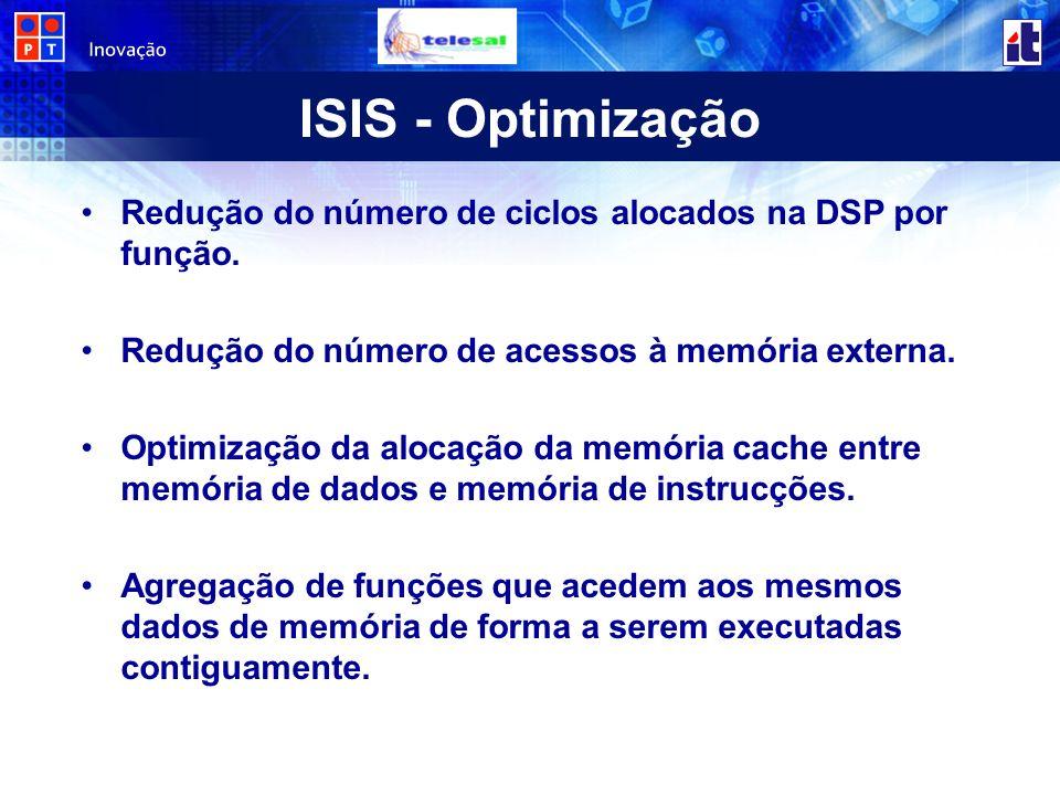 ISIS - Optimização Redução do número de ciclos alocados na DSP por função. Redução do número de acessos à memória externa. Optimização da alocação da