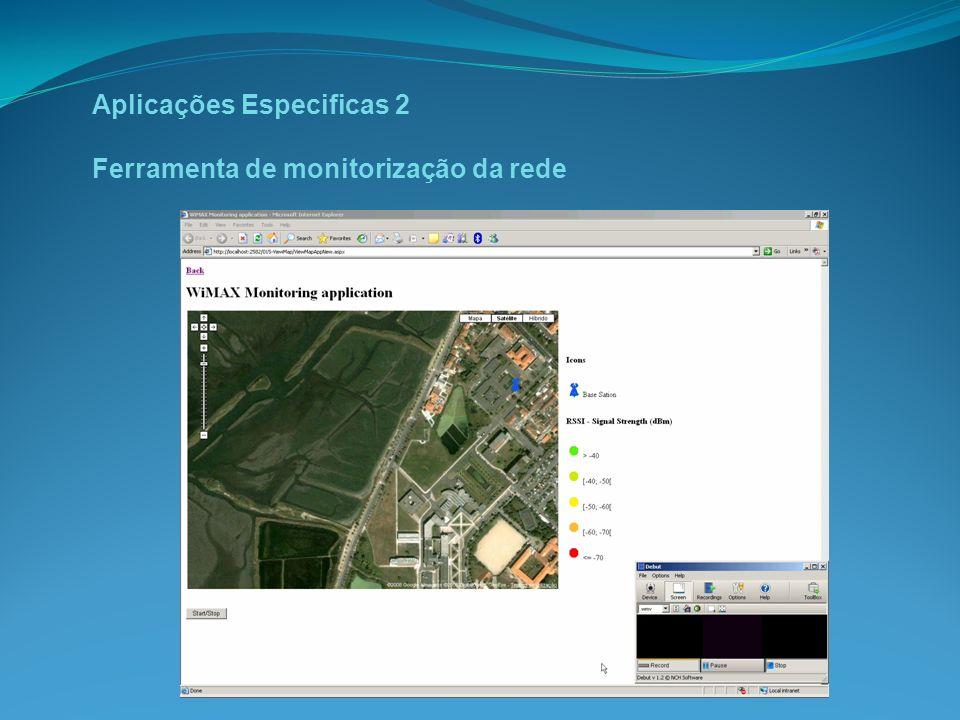 Aplicações Especificas 2 Ferramenta de monitorização da rede