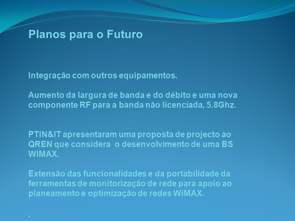 Planos para o Futuro Integração com outros equipamentos.