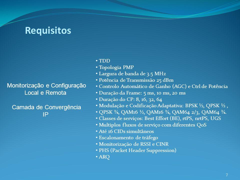 Requisitos 7 TDD Topologia PMP Largura de banda de 3.5 MHz Potência de Transmissão 25 dBm Controlo Automático de Ganho (AGC) e Ctrl de Potência Duração da Frame: 5 ms, 10 ms, 20 ms Duração do CP: 8, 16, 32, 64 Modulação e Codificação Adaptativa: BPSK ½, QPSK ½, QPSK ¾, QAM16 ½, QAM16 ¾, QAM64 2/3, QAM64 ¾.