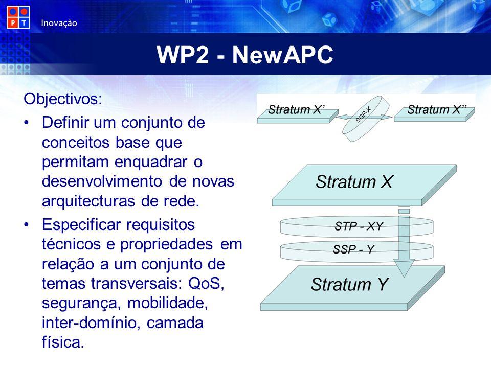 WP2 - NewAPC Objectivos: Definir um conjunto de conceitos base que permitam enquadrar o desenvolvimento de novas arquitecturas de rede. Especificar re