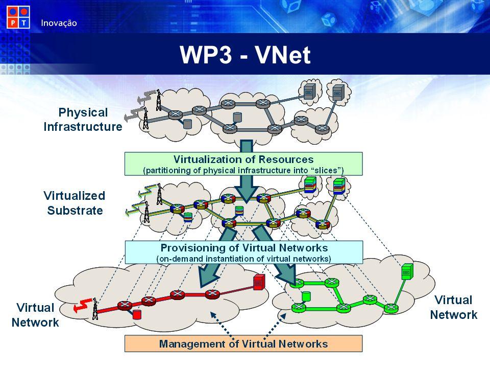 WP3 - VNet