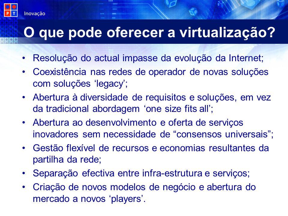 O que pode oferecer a virtualização? Resolução do actual impasse da evolução da Internet; Coexistência nas redes de operador de novas soluções com sol