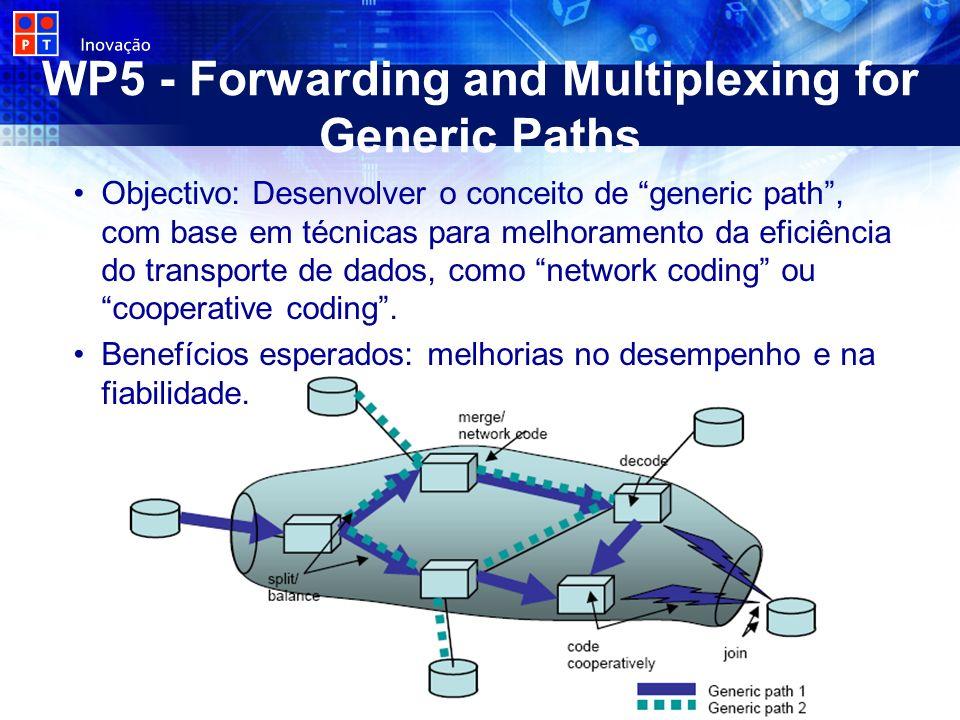 WP5 - Forwarding and Multiplexing for Generic Paths Objectivo: Desenvolver o conceito de generic path, com base em técnicas para melhoramento da eficiência do transporte de dados, como network coding ou cooperative coding.