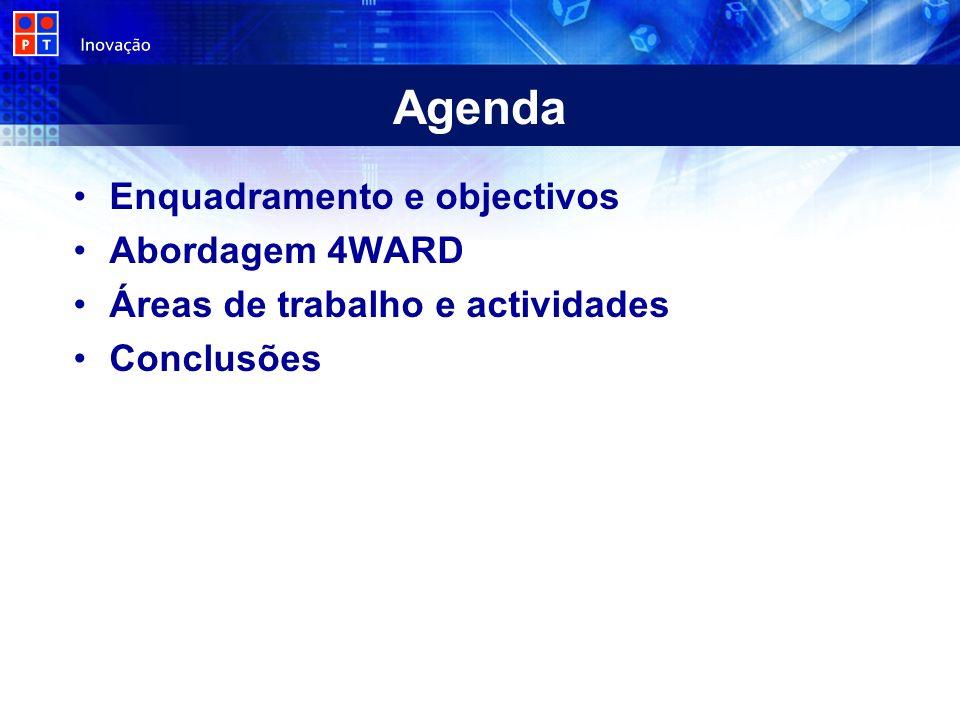 Agenda Enquadramento e objectivos Abordagem 4WARD Áreas de trabalho e actividades Conclusões