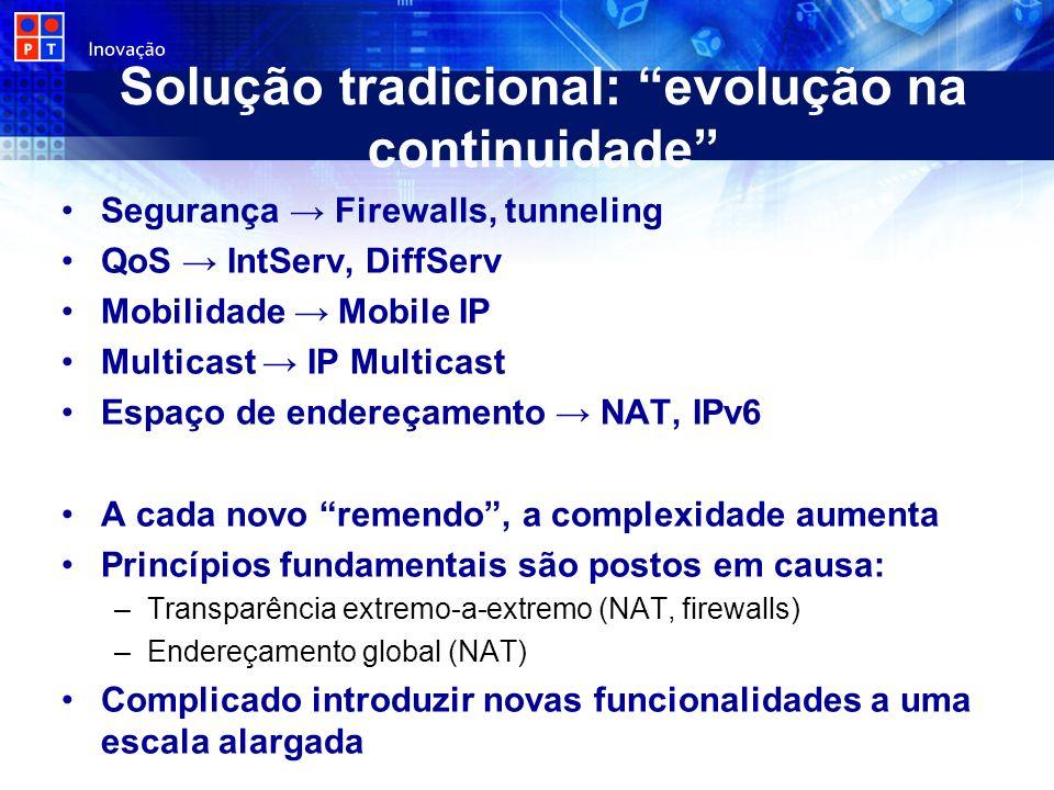 Solução tradicional: evolução na continuidade Segurança Firewalls, tunneling QoS IntServ, DiffServ Mobilidade Mobile IP Multicast IP Multicast Espaço de endereçamento NAT, IPv6 A cada novo remendo, a complexidade aumenta Princípios fundamentais são postos em causa: –Transparência extremo-a-extremo (NAT, firewalls) –Endereçamento global (NAT) Complicado introduzir novas funcionalidades a uma escala alargada
