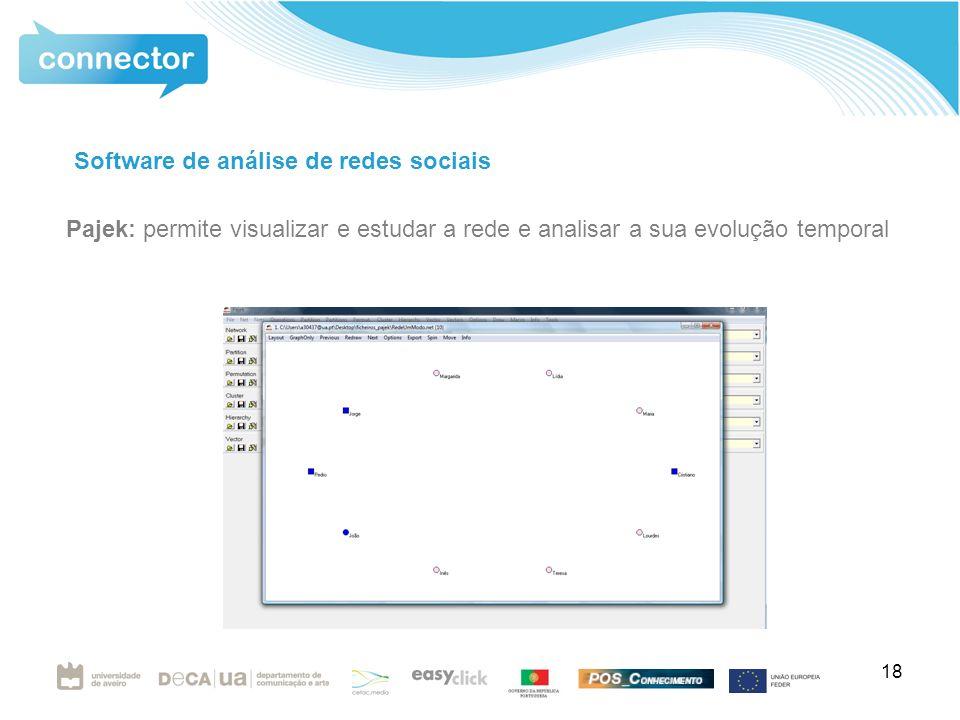 18 Pajek: permite visualizar e estudar a rede e analisar a sua evolução temporal Software de análise de redes sociais