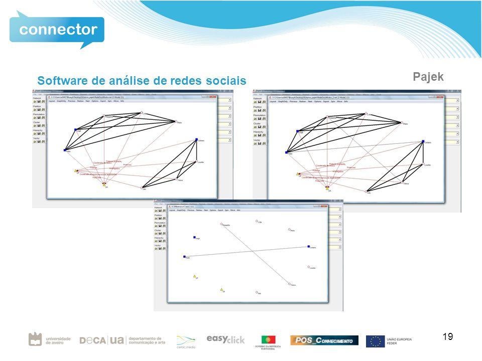 19 Pajek Software de análise de redes sociais