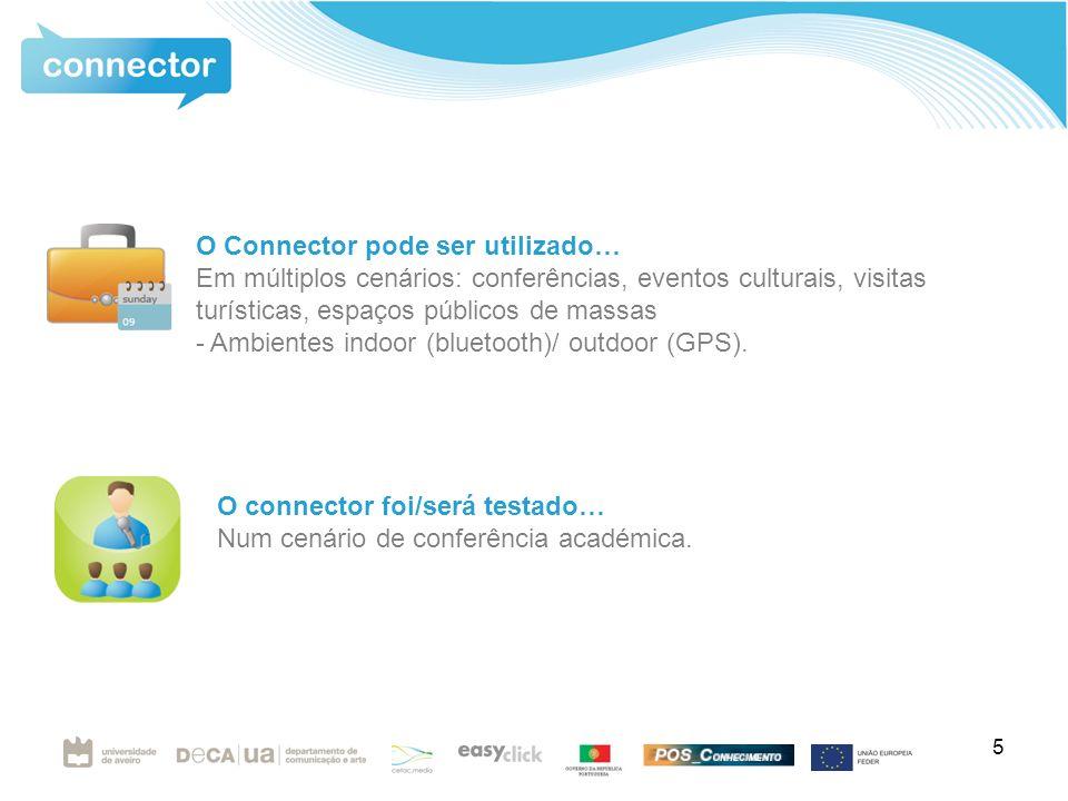 5 O connector foi/será testado… Num cenário de conferência académica.