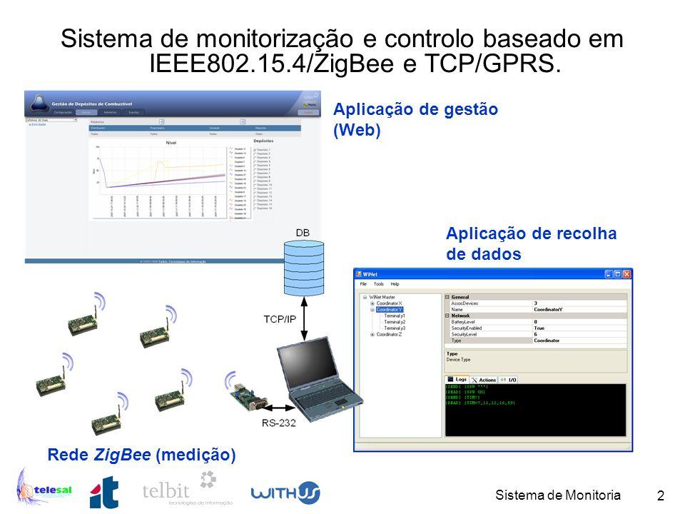 Sistema de Monitoria 3 Módulo ZigBee Módulo wireless baseado no standard IEEE 802.15.4 / ZigBee Características: –Topologias Star, Tree e Mesh –Reconfiguração automática da rede –Encriptação e autenticação –Eficiência energética 2 Tipos de Módulos: –FFD: Capaz de coordenar redes e de comunicar com qualquer dispositivo –RFD: Apenas capaz de comunicar com um único dispositivo (FFD) Star Mesh Tree