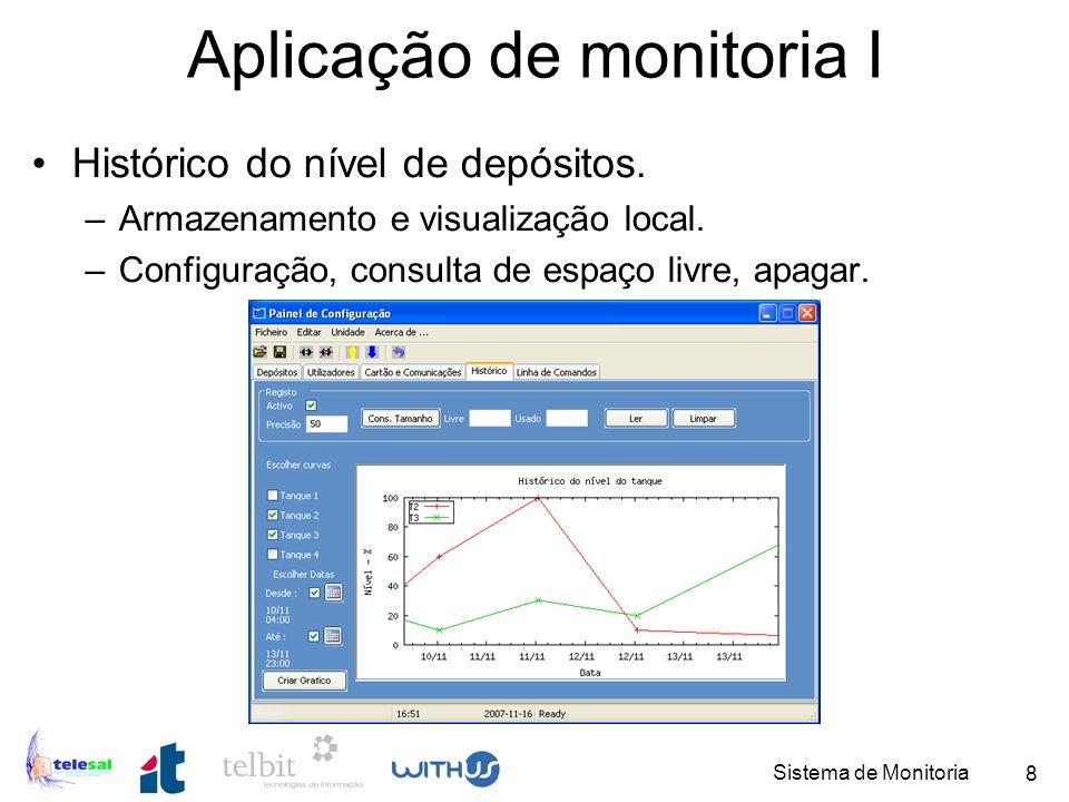 Sistema de Monitoria 9 Aplicação de monitoria II Remodelação da Interface de configuração dos parâmetros de rede e comunicações.