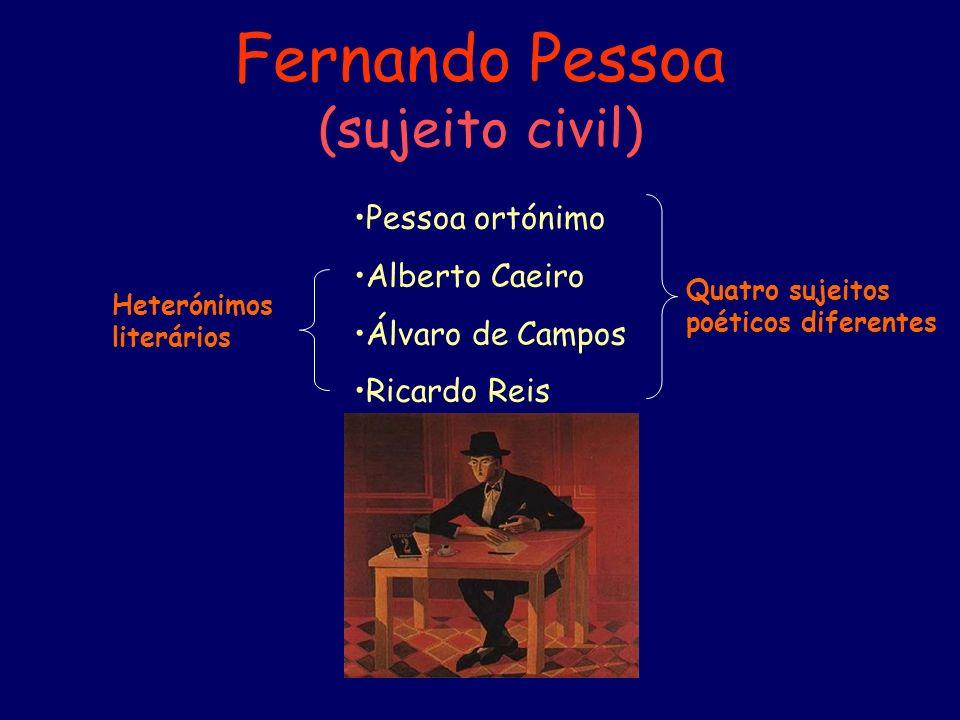 Fernando Pessoa Ortónimo e heterónimos