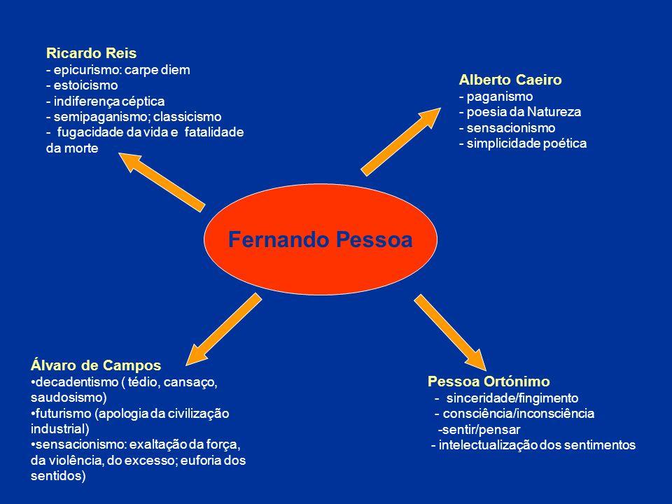Álvaro de Campos Às vezes tenho ideias, felizes Às vezes tenho ideias, felizes, Ideias subitamente felizes, em ideias E nas palavras em que naturalmen