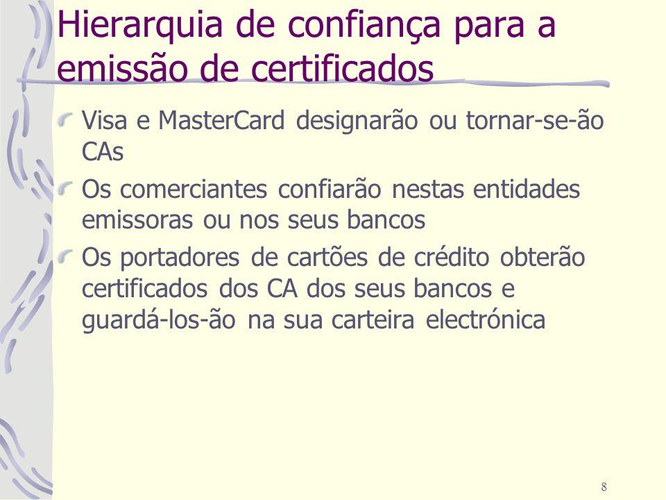 9 Exemplos de Autoridades Certificadoras VeriSign www.Verisign.com GTE CyberTrust Solutions, Inc.