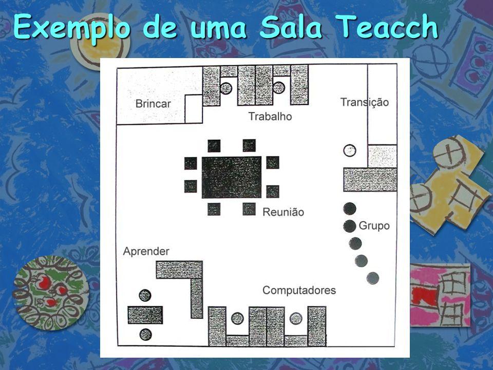Exemplo de uma Sala Teacch