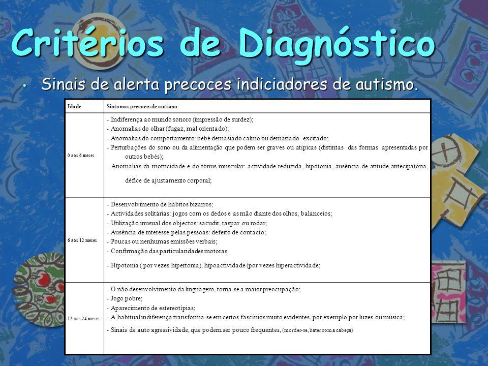 Critérios de Diagnóstico Sinais de alerta precoces indiciadores de autismo. Sinais de alerta precoces indiciadores de autismo. IdadeSintomas precoces