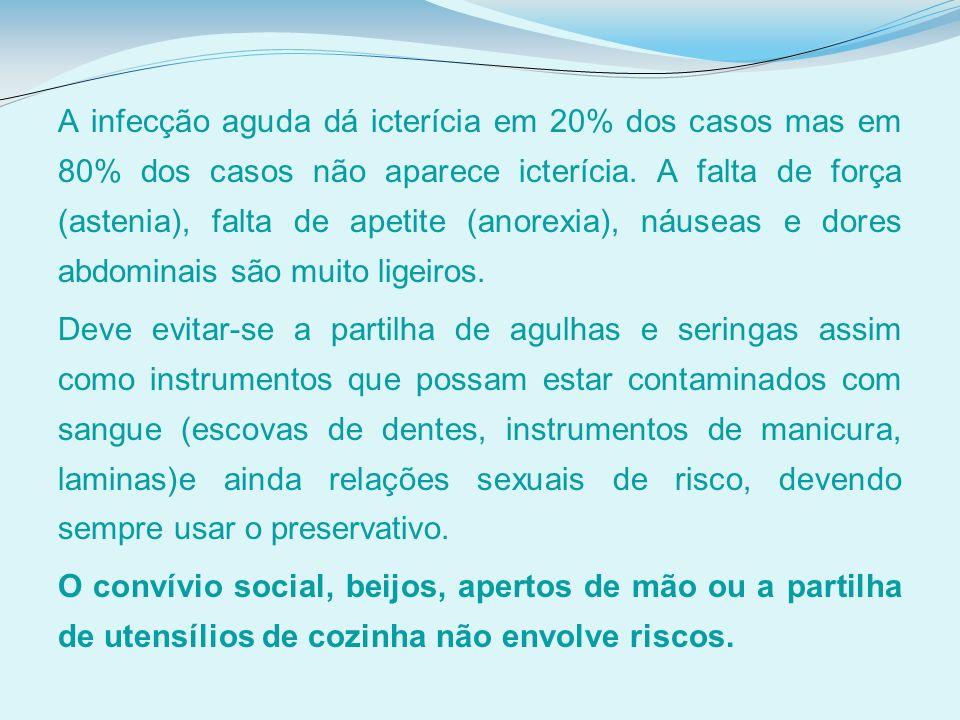 Hepatite AHepatite BHepatite CHepatite D* Alimentação SimNão BeijosNãoSim (2) NãoSim Relações sexuais Sim Sim (3) Sim Actos de toxicomania (Injecção & Sniff) Sim Partilha de objectos pessoais Sim Casas de banho (WC)Sim (1) Não Contactos humanos (Tocar) Não VacinasSim NãoNão (4) Uma pessoa não pode ser contaminada pelo vírus da hepatite D se ela já é portadora do vírus da hepatite B.