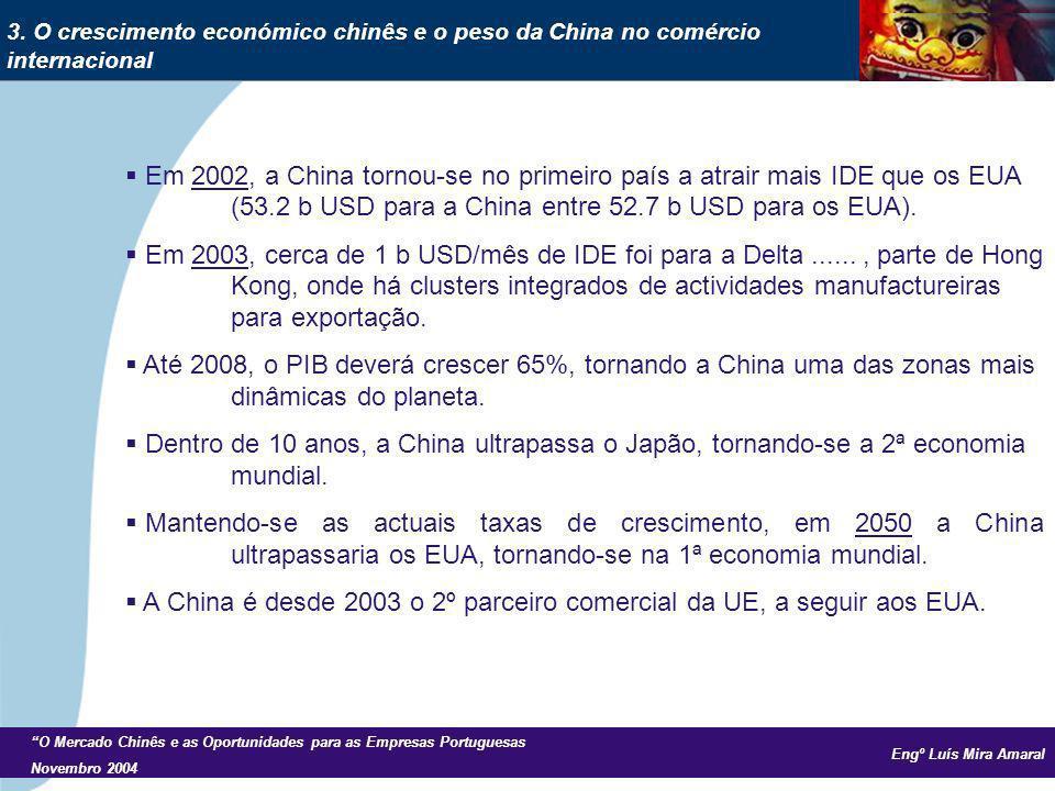 Engº Luís Mira Amaral O Mercado Chinês e as Oportunidades para as Empresas Portuguesas Novembro 2004 Em 2002, a China tornou-se no primeiro país a atrair mais IDE que os EUA (53.2 b USD para a China entre 52.7 b USD para os EUA).