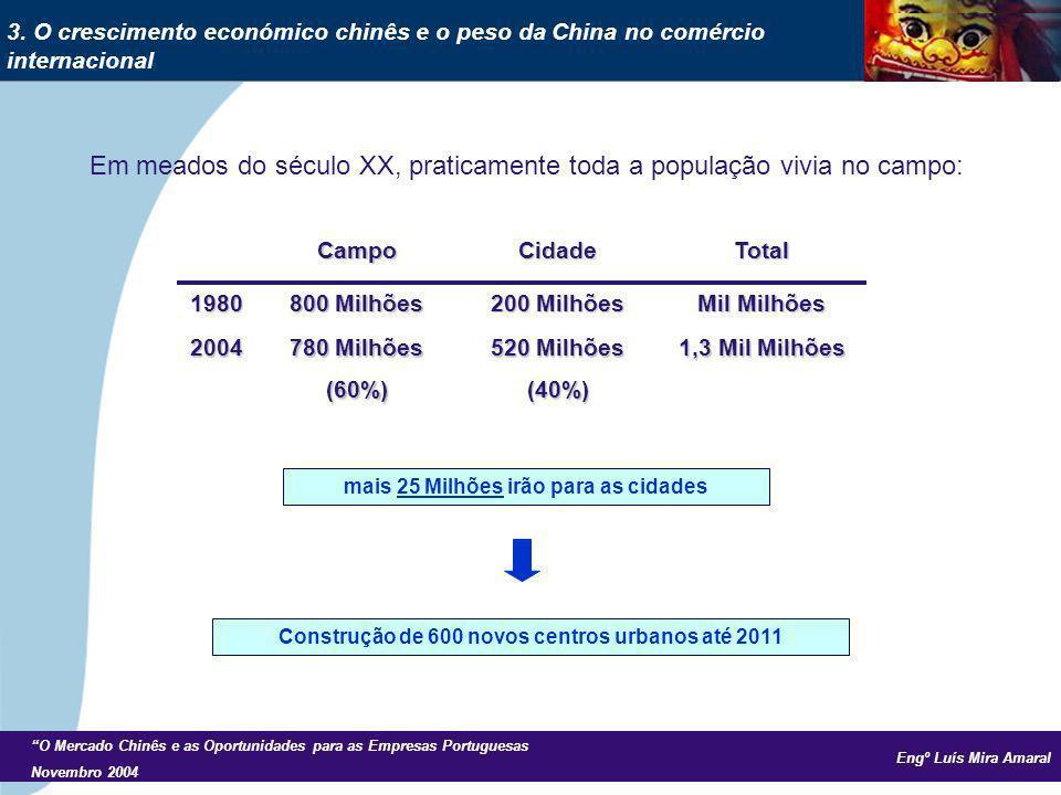 Engº Luís Mira Amaral O Mercado Chinês e as Oportunidades para as Empresas Portuguesas Novembro 2004 3. O crescimento económico chinês e o peso da Chi