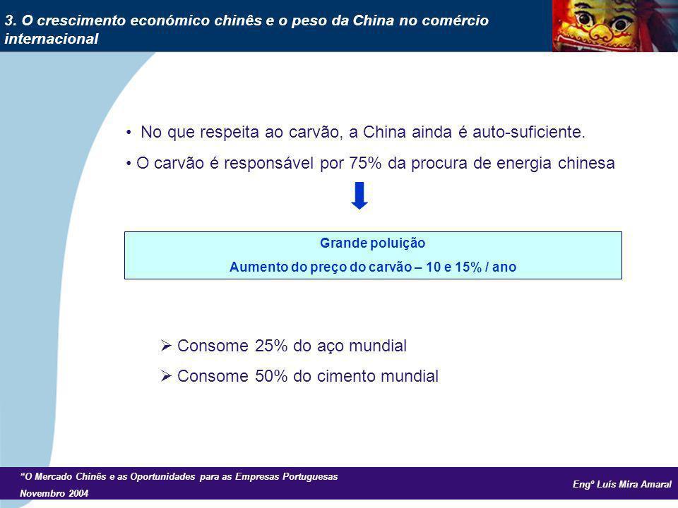 Engº Luís Mira Amaral O Mercado Chinês e as Oportunidades para as Empresas Portuguesas Novembro 2004 No que respeita ao carvão, a China ainda é auto-s