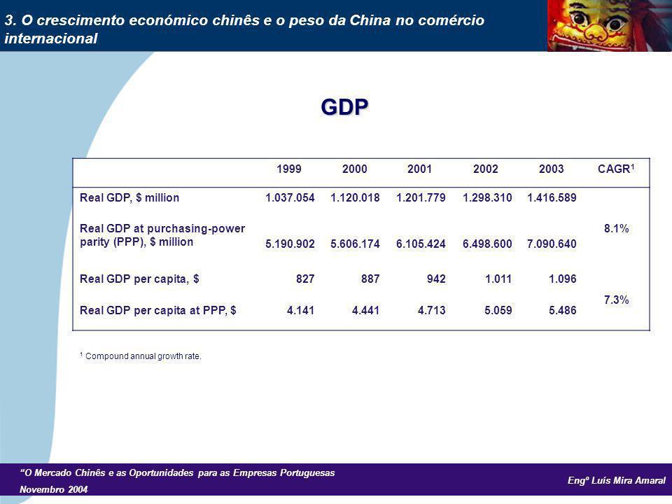 Engº Luís Mira Amaral O Mercado Chinês e as Oportunidades para as Empresas Portuguesas Novembro 2004 3.