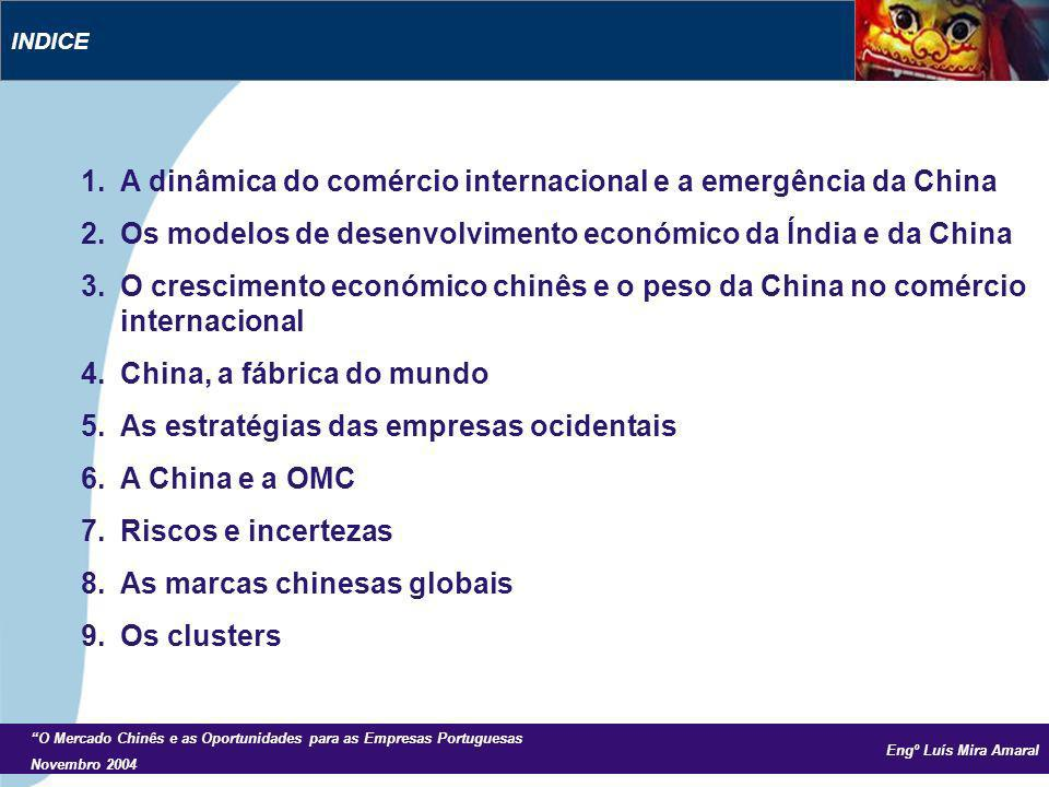Engº Luís Mira Amaral O Mercado Chinês e as Oportunidades para as Empresas Portuguesas Novembro 2004 Business climate China´s industrial output by type of enterprise, % 100% = $289 $2.246 bilion bilion 1 Includes enterprises with controlling interest held by government.