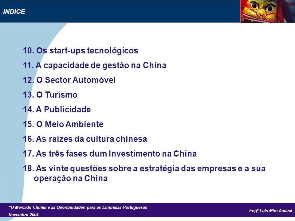 Engº Luís Mira Amaral O Mercado Chinês e as Oportunidades para as Empresas Portuguesas Novembro 2004 INDICE 10. Os start-ups tecnológicos 11. A capaci
