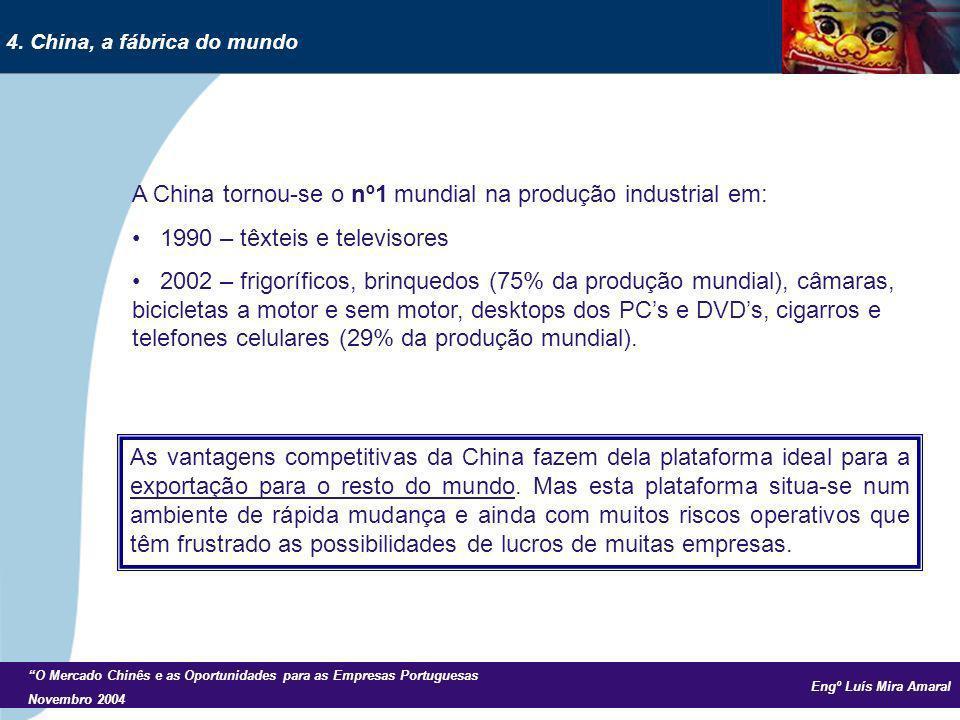 Engº Luís Mira Amaral O Mercado Chinês e as Oportunidades para as Empresas Portuguesas Novembro 2004 A China tornou-se o nº1 mundial na produção industrial em: 1990 – têxteis e televisores 2002 – frigoríficos, brinquedos (75% da produção mundial), câmaras, bicicletas a motor e sem motor, desktops dos PCs e DVDs, cigarros e telefones celulares (29% da produção mundial).
