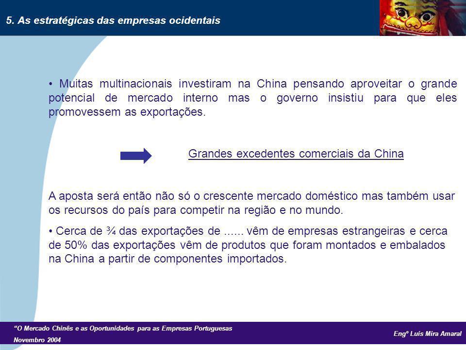 Engº Luís Mira Amaral O Mercado Chinês e as Oportunidades para as Empresas Portuguesas Novembro 2004 Muitas multinacionais investiram na China pensando aproveitar o grande potencial de mercado interno mas o governo insistiu para que eles promovessem as exportações.