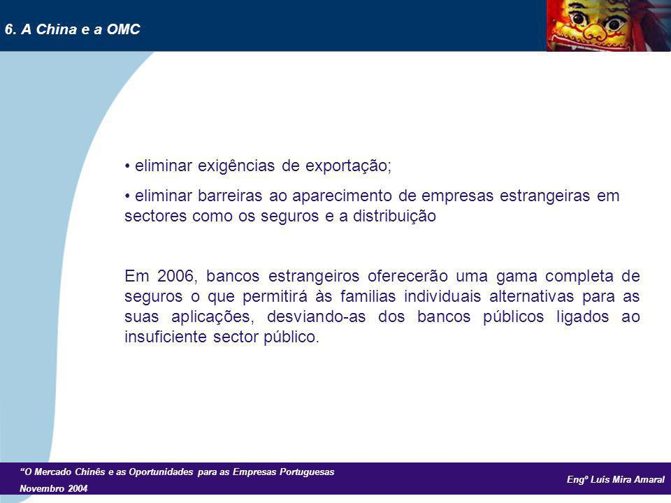 Engº Luís Mira Amaral O Mercado Chinês e as Oportunidades para as Empresas Portuguesas Novembro 2004 eliminar exigências de exportação; eliminar barre