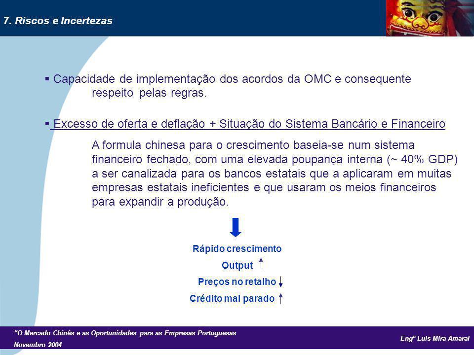 Engº Luís Mira Amaral O Mercado Chinês e as Oportunidades para as Empresas Portuguesas Novembro 2004 Capacidade de implementação dos acordos da OMC e consequente respeito pelas regras.